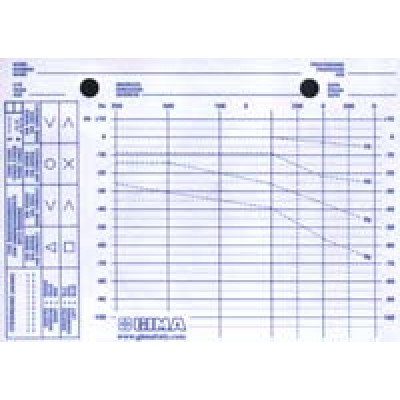 TEST RESULTS PAD