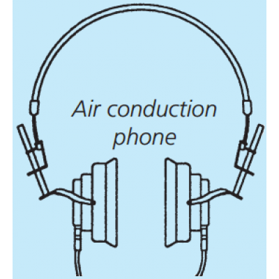 AIR CONDUCTION PHONE TDH39 spare