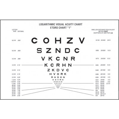 LOGMAR SLOAN near vision chart 40 cm 18 x 23 cm